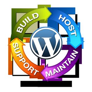 WordPress Checklist | Basic Steps to get you online!